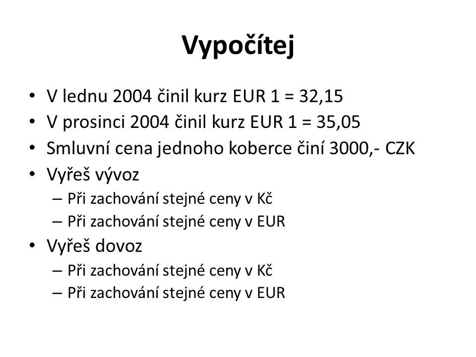 Vypočítej V lednu 2004 činil kurz EUR 1 = 32,15 V prosinci 2004 činil kurz EUR 1 = 35,05 Smluvní cena jednoho koberce činí 3000,- CZK Vyřeš vývoz – Př
