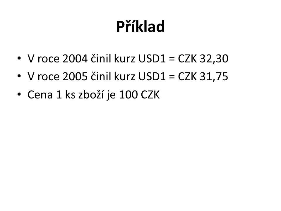 Příklad V roce 2004 činil kurz USD1 = CZK 32,30 V roce 2005 činil kurz USD1 = CZK 31,75 Cena 1 ks zboží je 100 CZK