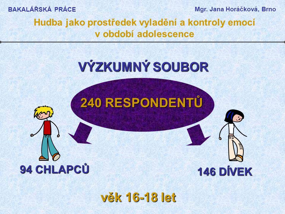 VÝZKUMNÝ SOUBOR 240 RESPONDENTŮ 94 CHLAPCŮ 146 DÍVEK věk 16-18 let BAKALÁŘSKÁ PRÁCE Mgr.