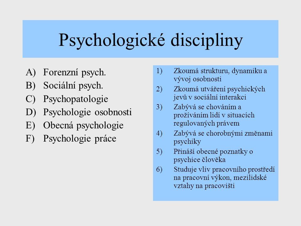 Osobnosti 1.W. Wundt 2.S.Freud 3.H. Ebinghaus 4.C.G. Jung 5.Eyseneck 6.J. B. Watson A)Extrovert – introvert B)Zakladatel behaviorismu C)Křivka zapomín