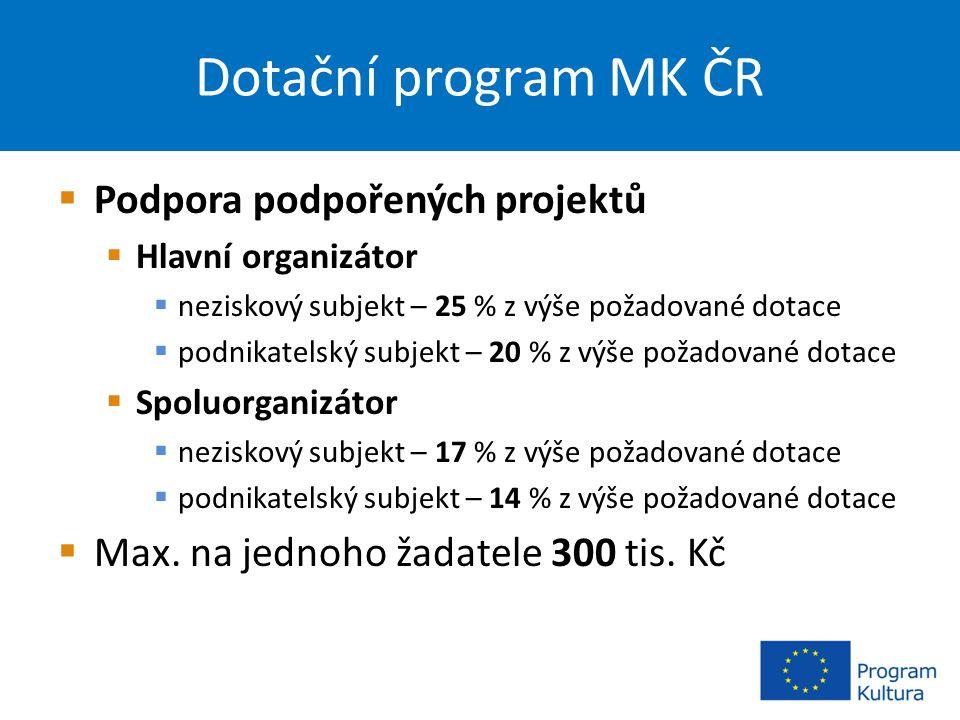 Dotační program MK ČR  Podpora podpořených projektů  Hlavní organizátor  neziskový subjekt – 25 % z výše požadované dotace  podnikatelský subjekt – 20 % z výše požadované dotace  Spoluorganizátor  neziskový subjekt – 17 % z výše požadované dotace  podnikatelský subjekt – 14 % z výše požadované dotace  Max.