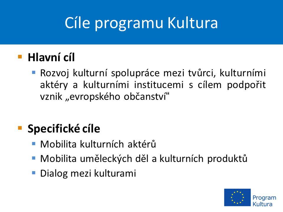 """Cíle programu Kultura  Hlavní cíl  Rozvoj kulturní spolupráce mezi tvůrci, kulturními aktéry a kulturními institucemi s cílem podpořit vznik """"evropského občanství  Specifické cíle  Mobilita kulturních aktérů  Mobilita uměleckých děl a kulturních produktů  Dialog mezi kulturami Motto EU: Jednota v rozmanitosti"""