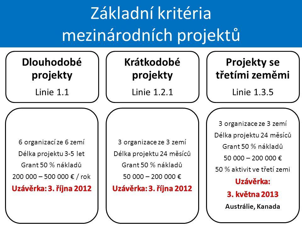 Základní kritéria mezinárodních projektů Dlouhodobé projekty Linie 1.1 Krátkodobé projekty Linie 1.2.1 Projekty se třetími zeměmi Linie 1.3.5