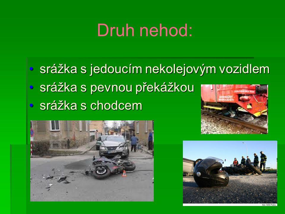Na motocykl nesedat když: Jste pod vlivem alkoholických a jiných návykových látekJste pod vlivem alkoholických a jiných návykových látek Nemáte helmuNemáte helmu Nemáte řidičský průkazNemáte řidičský průkaz Neumíte s motocyklem zacházet!!!Neumíte s motocyklem zacházet!!!