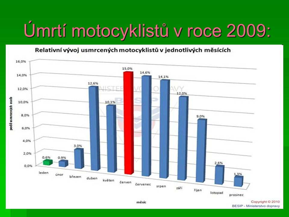 je zapotřebí si uvědomit brzdnou dráhu motocyklu.je zapotřebí si uvědomit brzdnou dráhu motocyklu.