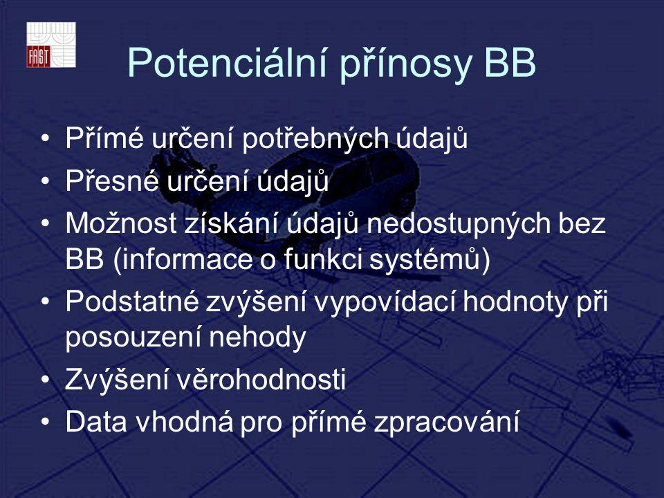 Potenciální přínosy BB Přímé určení potřebných údajů Přesné určení údajů Možnost získání údajů nedostupných bez BB (informace o funkci systémů) Podsta