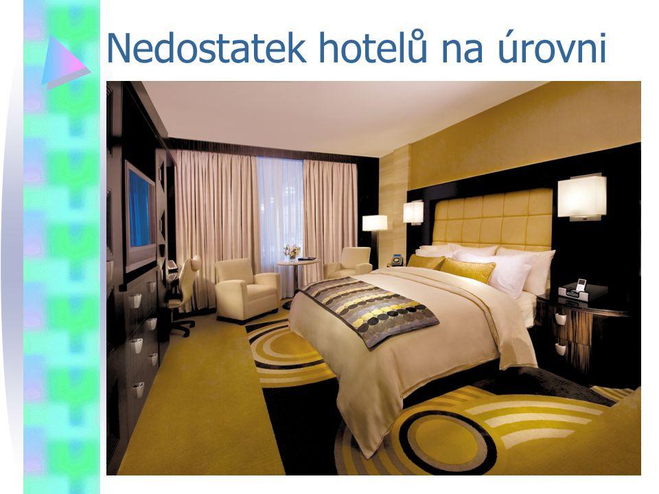 Nedostatek hotelů na úrovni