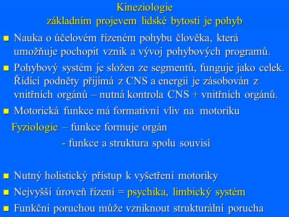 Kineziologie základním projevem lidské bytosti je pohyb Nauka o účelovém řízeném pohybu člověka, která umožňuje pochopit vznik a vývoj pohybových prog