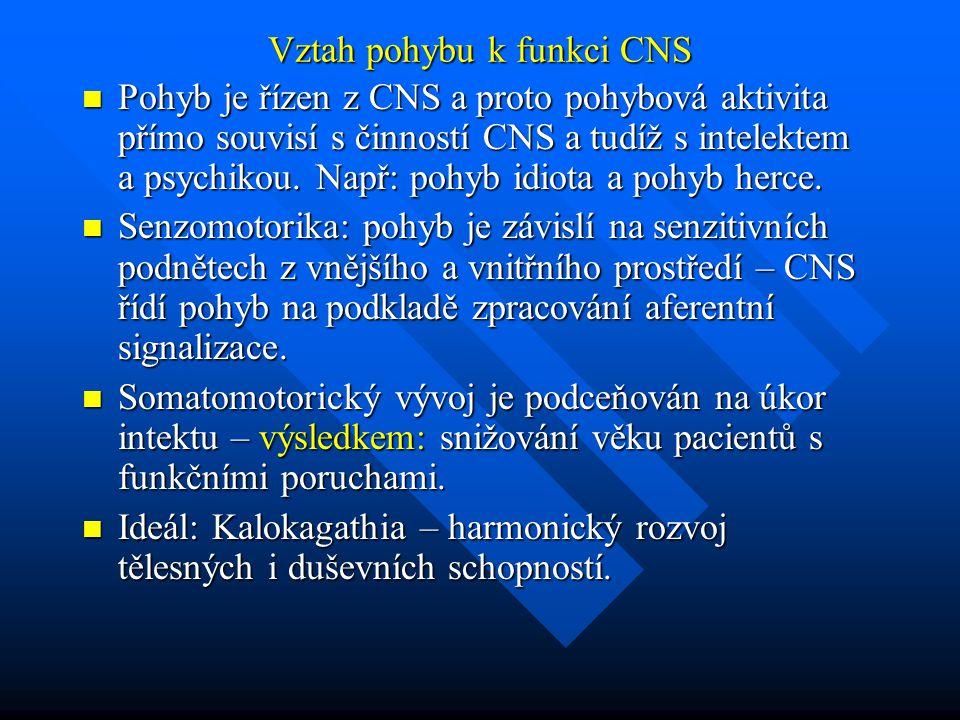 Vztah pohybu k funkci CNS Pohyb je řízen z CNS a proto pohybová aktivita přímo souvisí s činností CNS a tudíž s intelektem a psychikou. Např: pohyb id