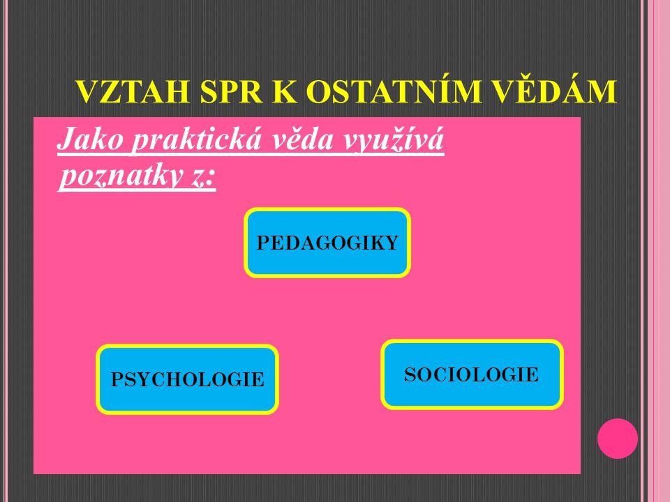 VZTAH SPR K OSTATNÍM VĚDÁM Jako praktická věda využívá poznatky z: PSYCHOLOGIE PEDAGOGIKY SOCIOLOGIE