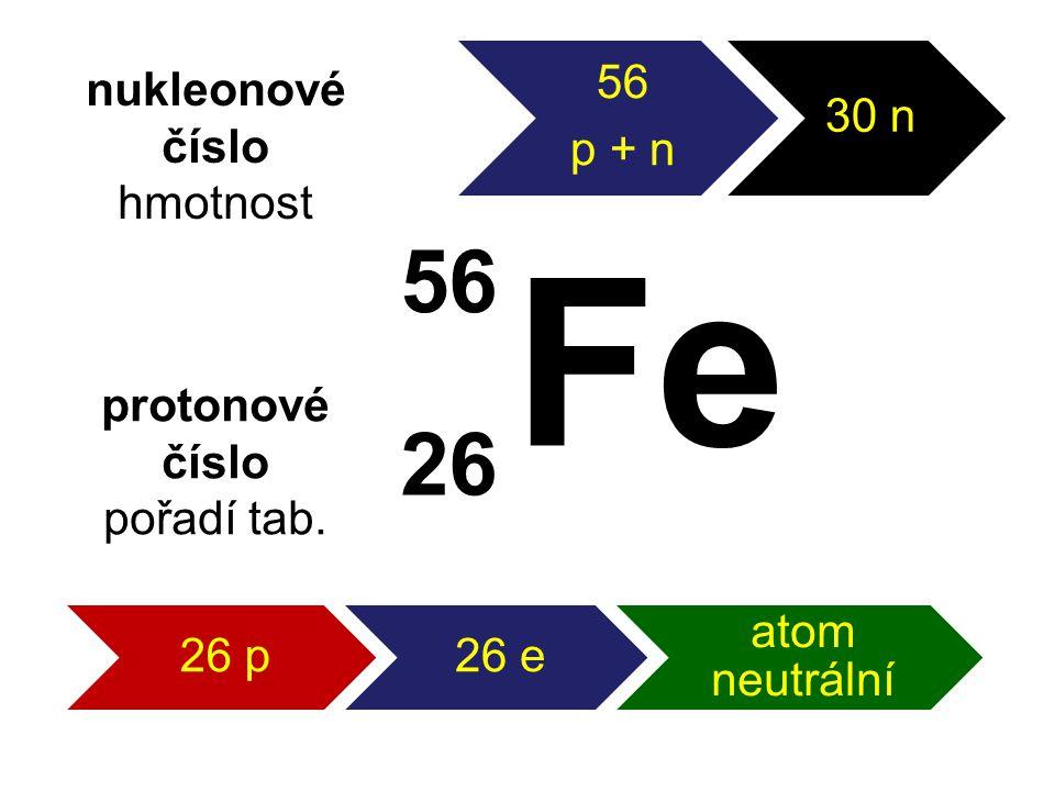 Fe 56 26 26 p26 e atom neutrální protonové číslo pořadí tab.