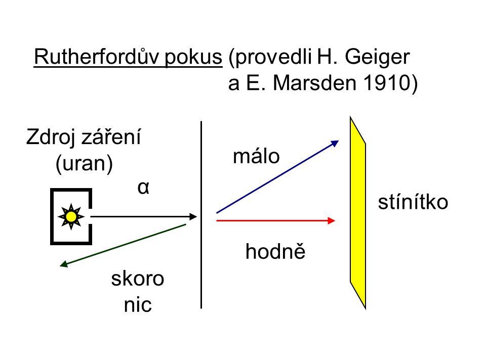 Rutherfordův pokus(provedli H. Geiger a E.