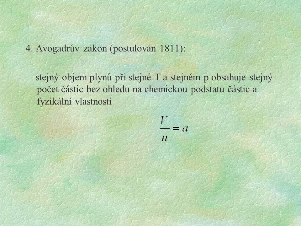 4. Avogadrův zákon (postulován 1811): stejný objem plynů při stejné T a stejném p obsahuje stejný počet částic bez ohledu na chemickou podstatu částic