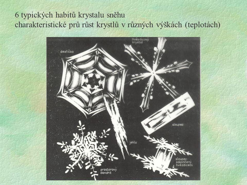 6 typických habitů krystalu sněhu charakteristické prů růst krystlů v různých výškách (teplotách)