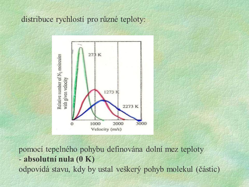 distribuce rychlostí pro různé teploty: pomocí tepelného pohybu definována dolní mez teploty - absolutní nula (0 K) odpovídá stavu, kdy by ustal veške