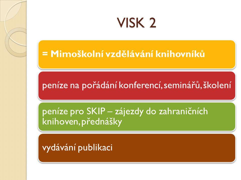 VISK 2 = Mimoškolní vzdělávání knihovníkůpeníze na pořádání konferencí, seminářů, školení peníze pro SKIP – zájezdy do zahraničních knihoven, přednášky vydávání publikaci