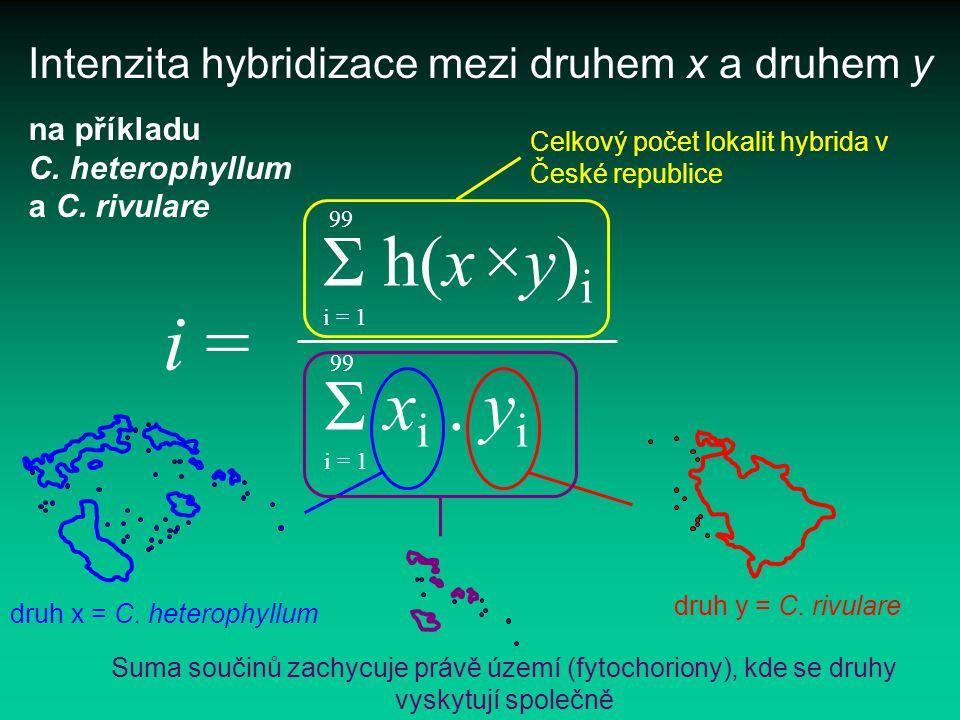 druh y = C. rivulare Intenzita hybridizace mezi druhem x a druhem y 99 Σ x i. y i i = 1 i = 99 Σ h(x×y) i i = 1 Celkový počet lokalit hybrida v České