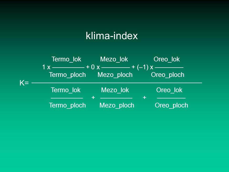 klima-index Termo_lok Mezo_lok Oreo_lok 1 x ––––––––– + 0 x –––––––– + (–1) x –––––––– Termo_ploch Mezo_ploch Oreo_ploch –––––––––––––––––––––––––––––
