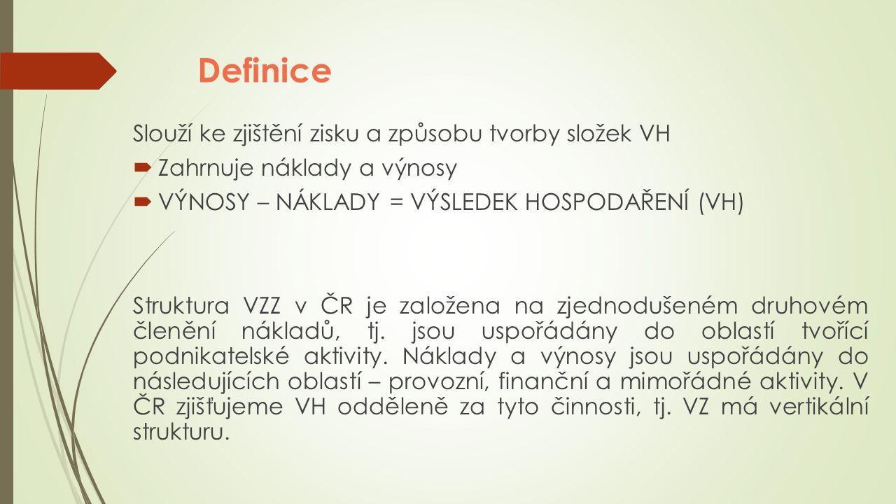Definice Slouží ke zjištění zisku a způsobu tvorby složek VH  Zahrnuje náklady a výnosy  VÝNOSY – NÁKLADY = VÝSLEDEK HOSPODAŘENÍ (VH) Struktura VZZ