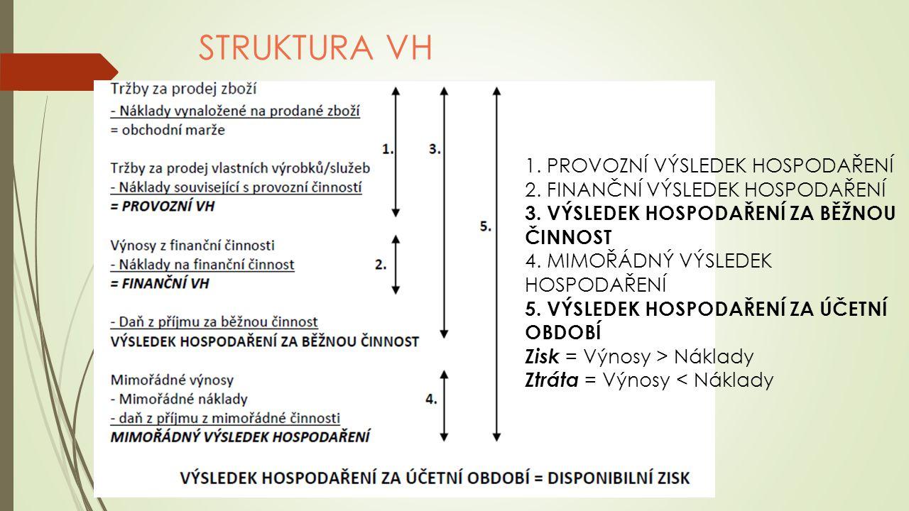 STRUKTURA VH 1.PROVOZNÍ VÝSLEDEK HOSPODAŘENÍ 2. FINANČNÍ VÝSLEDEK HOSPODAŘENÍ 3.