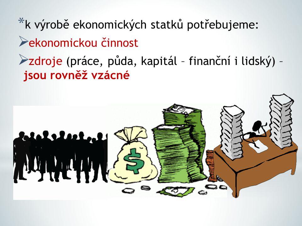 * k výrobě ekonomických statků potřebujeme:  ekonomickou činnost  zdroje (práce, půda, kapitál – finanční i lidský) – jsou rovněž vzácné