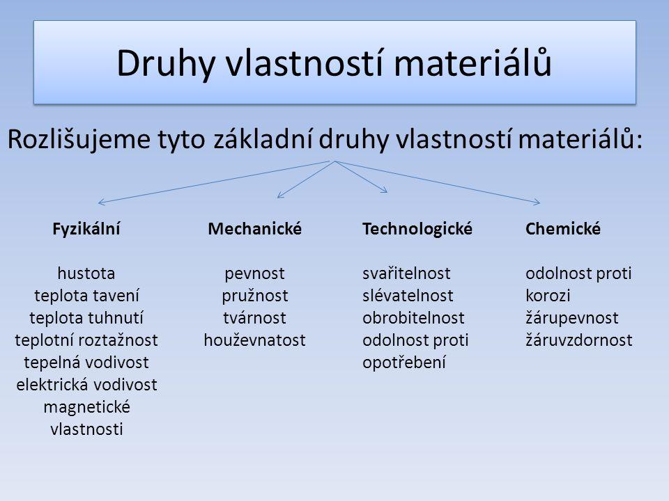 Druhy vlastností materiálů Rozlišujeme tyto základní druhy vlastností materiálů: Fyzikální hustota teplota tavení teplota tuhnutí teplotní roztažnost