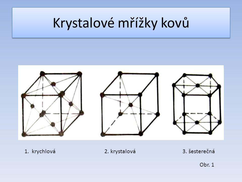Krystalové mřížky kovů 1. krychlová2. krystalová3. šesterečná Obr. 1