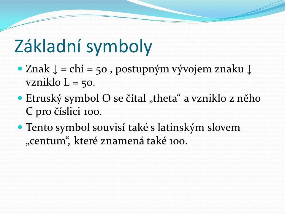 """Základní symboly Znak ↓ = chí = 50, postupným vývojem znaku ↓ vzniklo L = 50. Etruský symbol О se čítal """"theta"""" a vzniklo z něho C pro číslici 100. Te"""