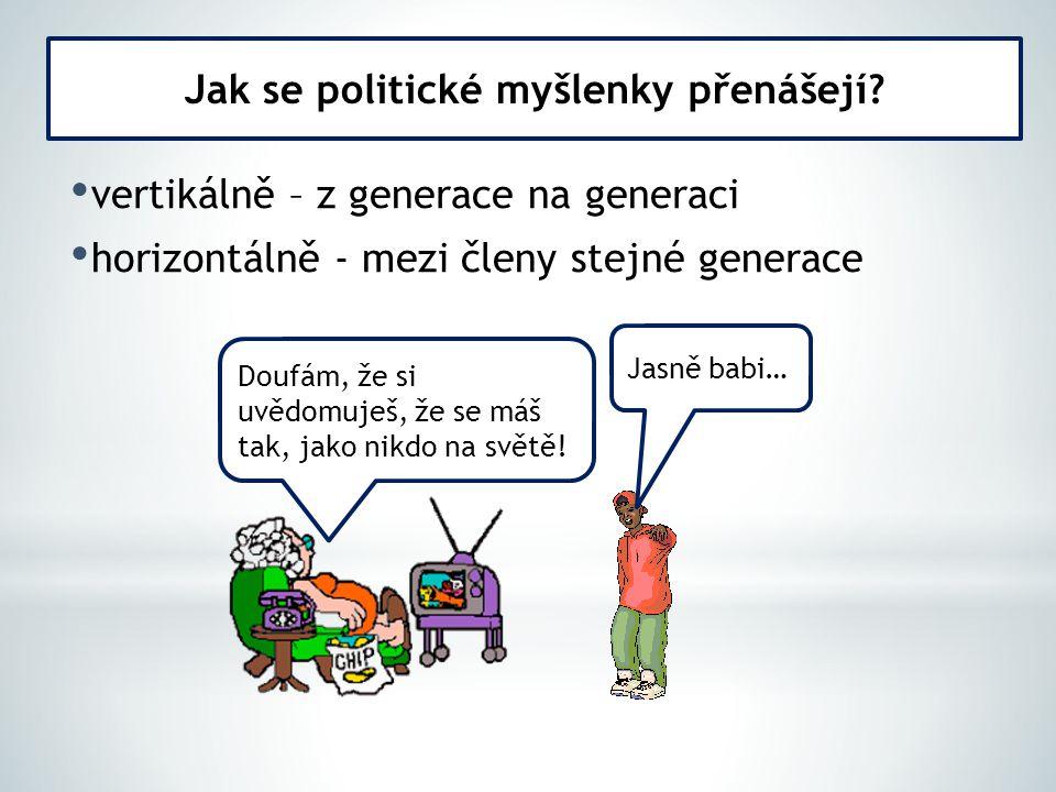 vertikálně – z generace na generaci horizontálně - mezi členy stejné generace Jak se politické myšlenky přenášejí? Doufám, že si uvědomuješ, že se máš