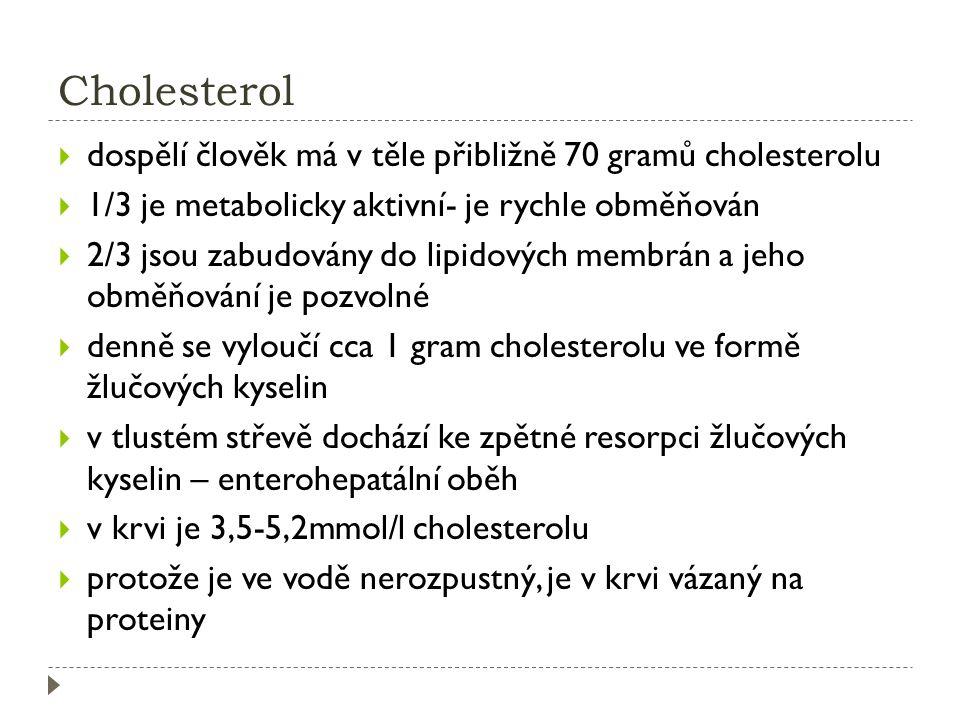 Cholesterol  dospělí člověk má v těle přibližně 70 gramů cholesterolu  1/3 je metabolicky aktivní- je rychle obměňován  2/3 jsou zabudovány do lipidových membrán a jeho obměňování je pozvolné  denně se vyloučí cca 1 gram cholesterolu ve formě žlučových kyselin  v tlustém střevě dochází ke zpětné resorpci žlučových kyselin – enterohepatální oběh  v krvi je 3,5-5,2mmol/l cholesterolu  protože je ve vodě nerozpustný, je v krvi vázaný na proteiny