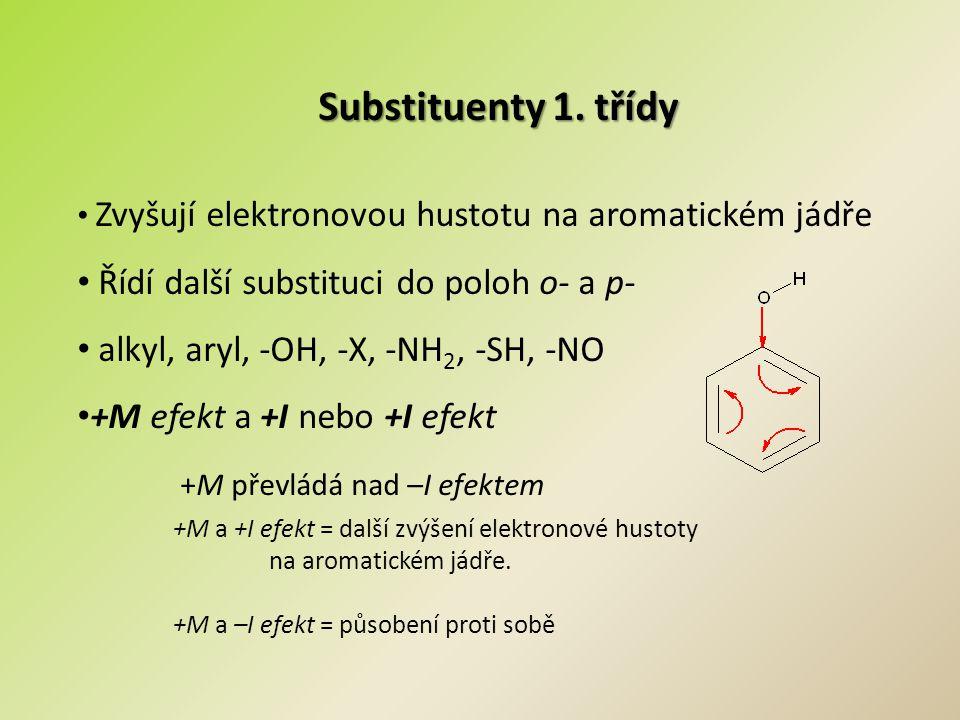 Substituenty 1. třídy Zvyšují elektronovou hustotu na aromatickém jádře Řídí další substituci do poloh o- a p- alkyl, aryl, -OH, -X, -NH 2, -SH, -NO +
