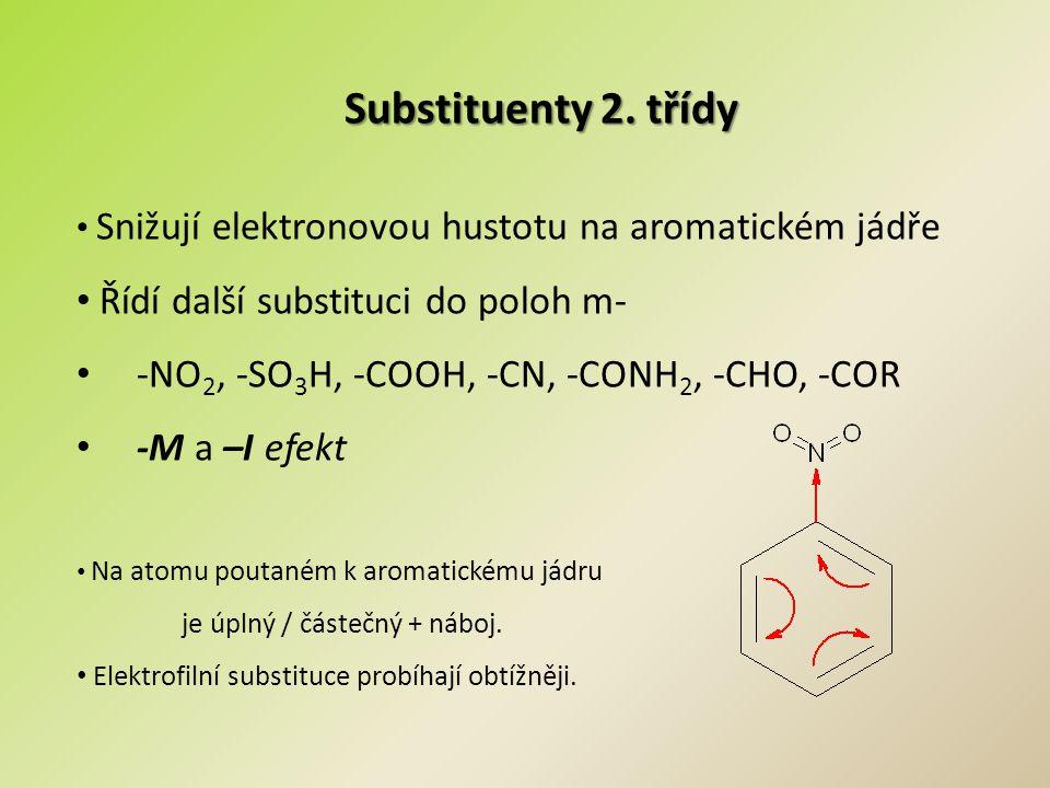 Substituenty 2. třídy Snižují elektronovou hustotu na aromatickém jádře Řídí další substituci do poloh m- -NO 2, -SO 3 H, -COOH, -CN, -CONH 2, -CHO, -