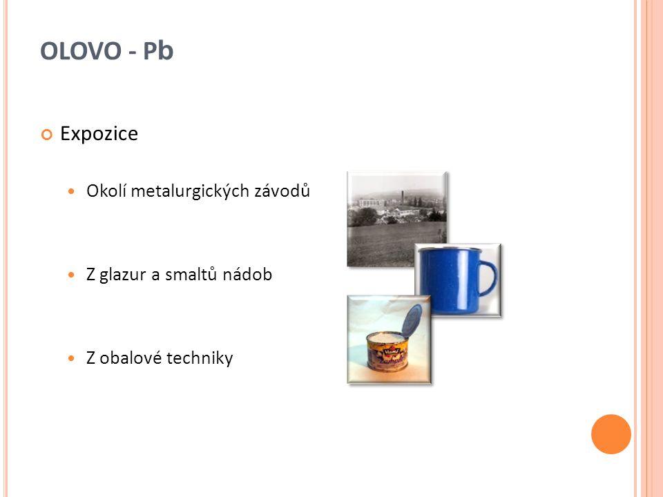 OLOVO - P b Expozice Okolí metalurgických závodů Z glazur a smaltů nádob Z obalové techniky