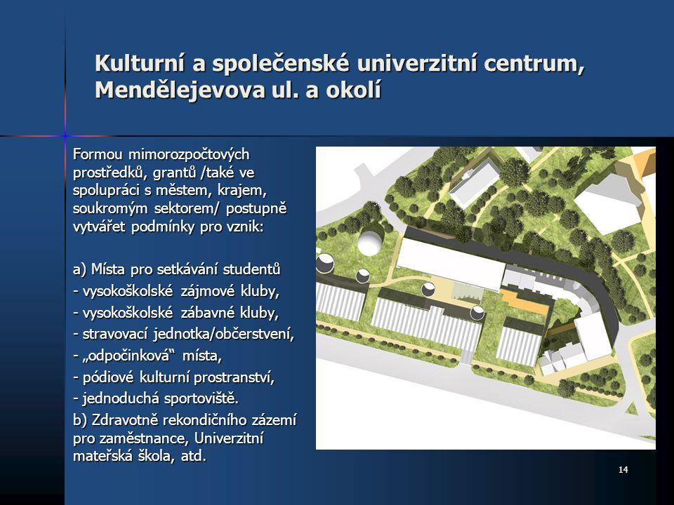 Kulturní a společenské univerzitní centrum, Mendělejevova ul. a okolí Formou mimorozpočtových prostředků, grantů /také ve spolupráci s městem, krajem,