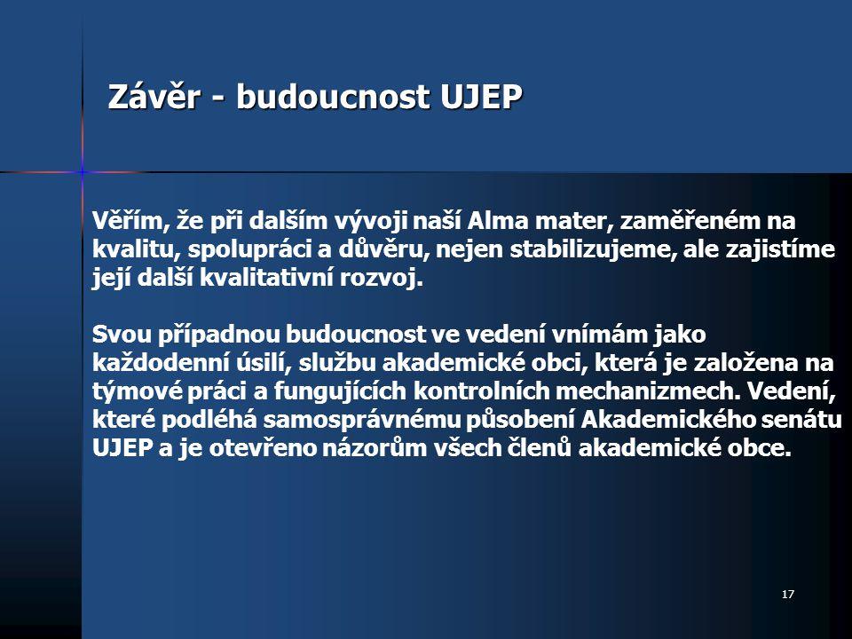 17 Závěr - budoucnost UJEP Věřím, že při dalším vývoji naší Alma mater, zaměřeném na kvalitu, spolupráci a důvěru, nejen stabilizujeme, ale zajistíme její další kvalitativní rozvoj.
