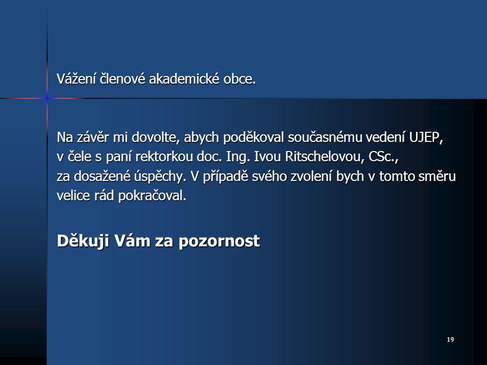 Vážení členové akademické obce. Na závěr mi dovolte, abych poděkoval současnému vedení UJEP, v čele s paní rektorkou doc. Ing. Ivou Ritschelovou, CSc.