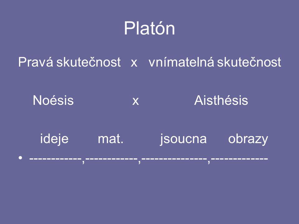 Platón Pravá skutečnost x vnímatelná skutečnost Noésis x Aisthésis ideje mat.