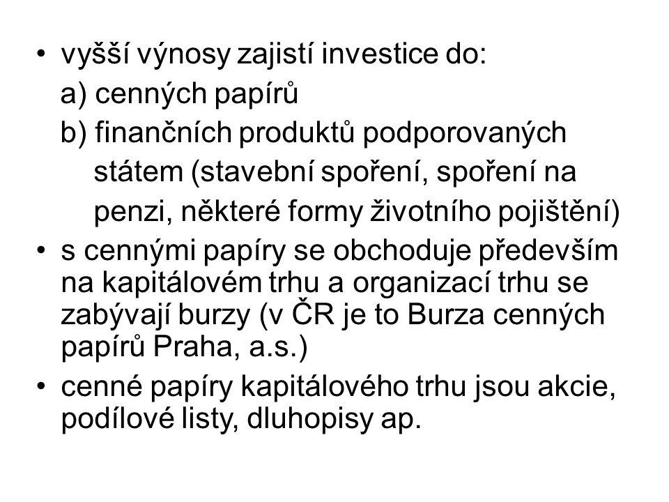 vyšší výnosy zajistí investice do: a) cenných papírů b) finančních produktů podporovaných státem (stavební spoření, spoření na penzi, některé formy životního pojištění) s cennými papíry se obchoduje především na kapitálovém trhu a organizací trhu se zabývají burzy (v ČR je to Burza cenných papírů Praha, a.s.) cenné papíry kapitálového trhu jsou akcie, podílové listy, dluhopisy ap.