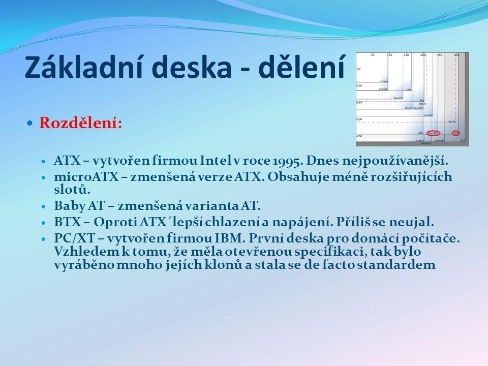 Základní deska - dělení Rozdělení: ATX – vytvořen firmou Intel v roce 1995. Dnes nejpoužívanější. microATX – zmenšená verze ATX. Obsahuje méně rozšiřu