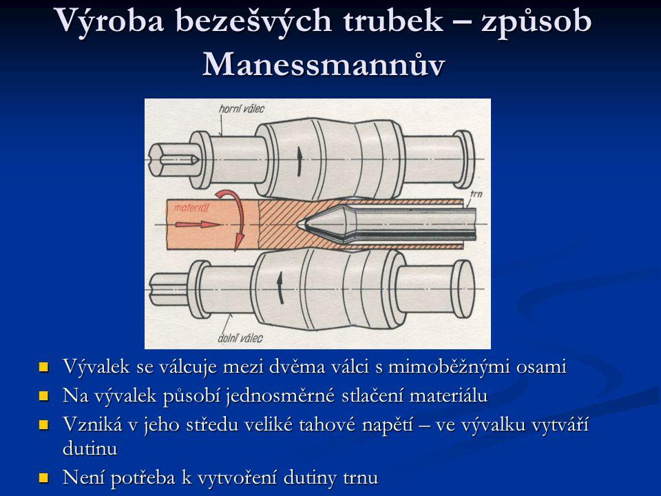Výroba bezešvých trubek – způsob Manessmannův Vývalek se válcuje mezi dvěma válci s mimoběžnými osami Vývalek se válcuje mezi dvěma válci s mimoběžným