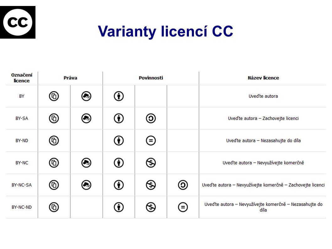 Varianty licencí CC