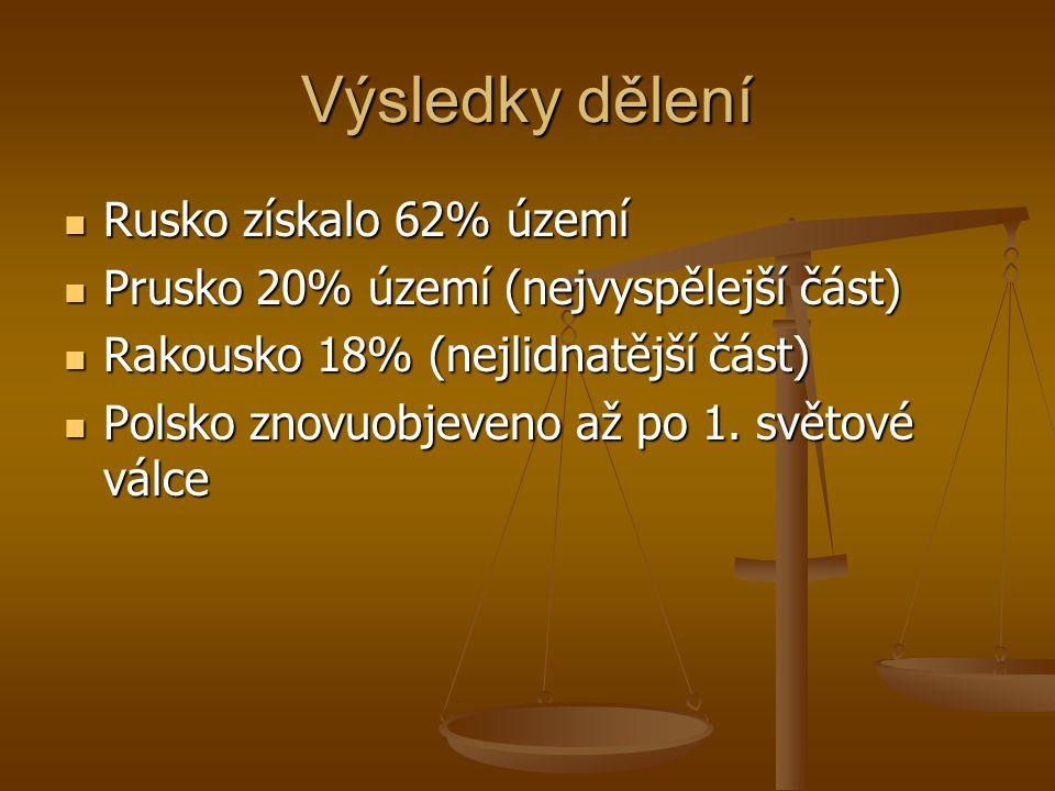 Výsledky dělení Rusko získalo 62% území Rusko získalo 62% území Prusko 20% území (nejvyspělejší část) Prusko 20% území (nejvyspělejší část) Rakousko 1