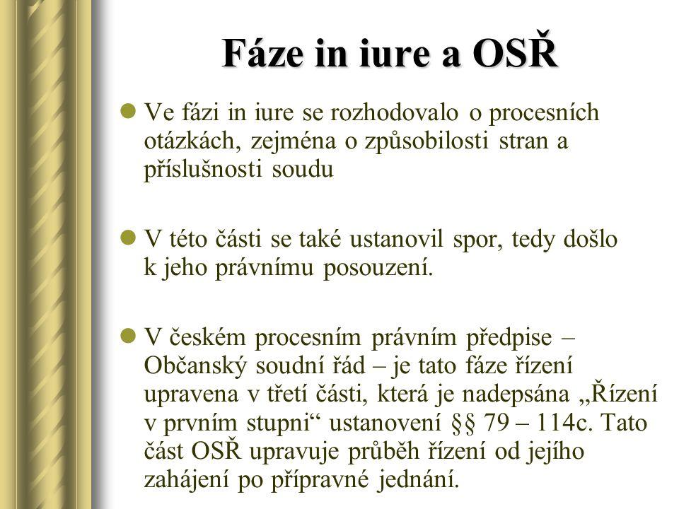 Fáze in iure a OSŘ Ve fázi in iure se rozhodovalo o procesních otázkách, zejména o způsobilosti stran a příslušnosti soudu V této části se také ustano