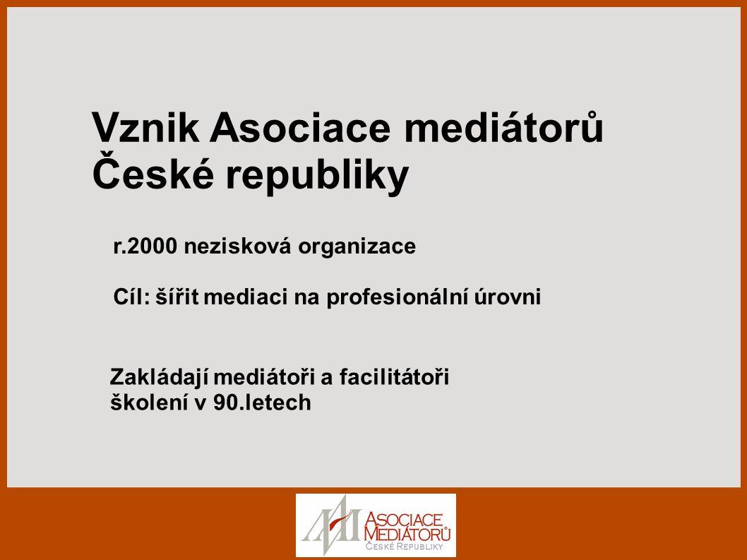 Vznik Asociace mediátorů České republiky r.2000 nezisková organizace Cíl: šířit mediaci na profesionální úrovni Zakládají mediátoři a facilitátoři školení v 90.letech