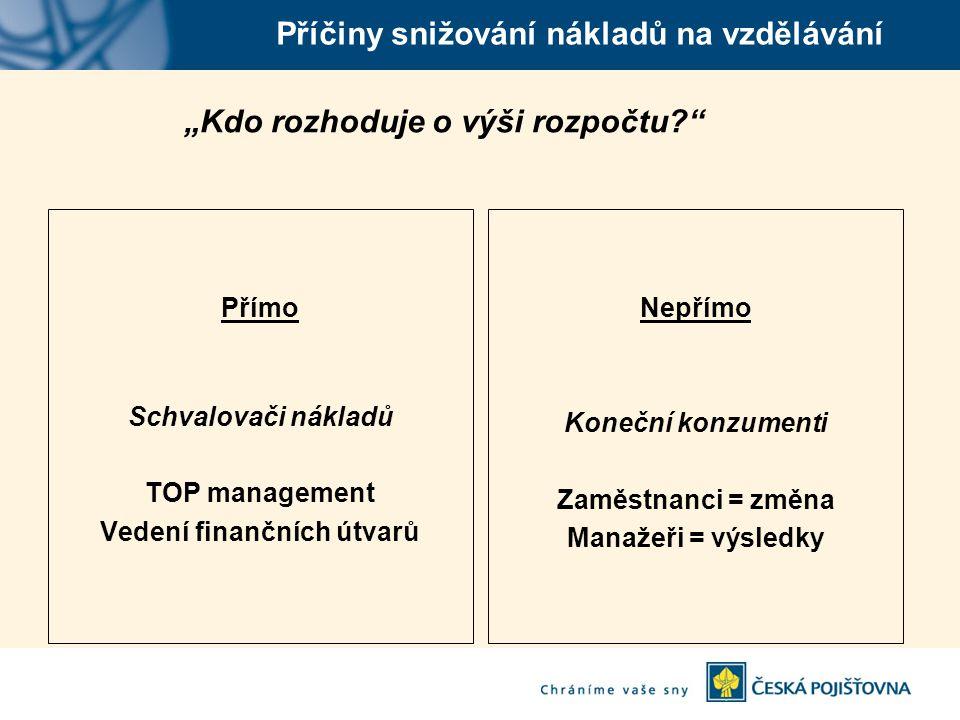 """Přímo Schvalovači nákladů TOP management Vedení finančních útvarů Nepřímo Koneční konzumenti Zaměstnanci = změna Manažeři = výsledky """"Kdo rozhoduje o výši rozpočtu? Příčiny snižování nákladů na vzdělávání"""