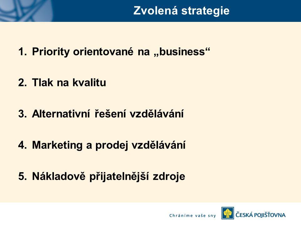 """Zvolená strategie 1.Priority orientované na """"business 2.Tlak na kvalitu 3.Alternativní řešení vzdělávání 4.Marketing a prodej vzdělávání 5.Nákladově přijatelnější zdroje"""