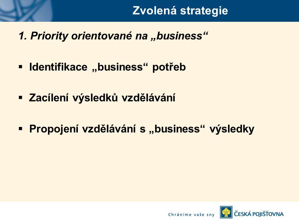 """Zvolená strategie 1. Priority orientované na """"business""""  Identifikace """"business"""" potřeb  Zacílení výsledků vzdělávání  Propojení vzdělávání s """"busi"""