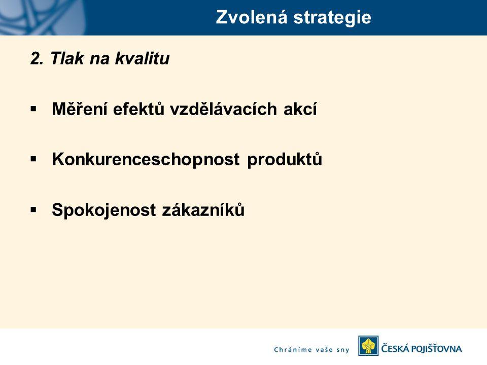 Zvolená strategie 2.