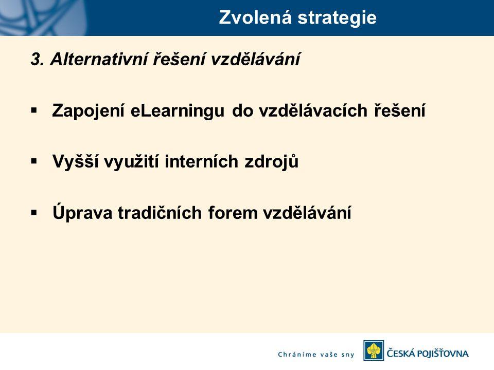Zvolená strategie 3. Alternativní řešení vzdělávání  Zapojení eLearningu do vzdělávacích řešení  Vyšší využití interních zdrojů  Úprava tradičních