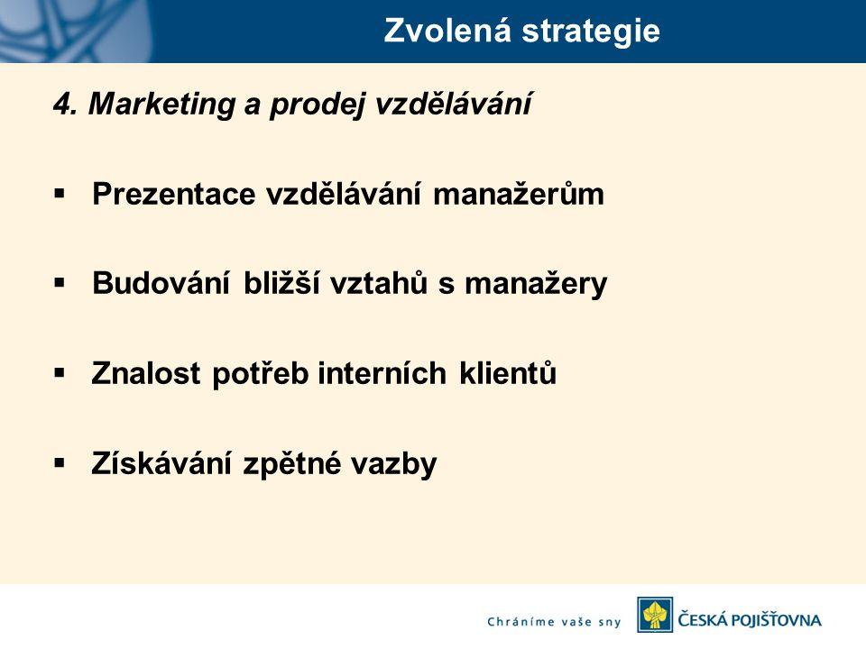 Zvolená strategie 4. Marketing a prodej vzdělávání  Prezentace vzdělávání manažerům  Budování bližší vztahů s manažery  Znalost potřeb interních kl